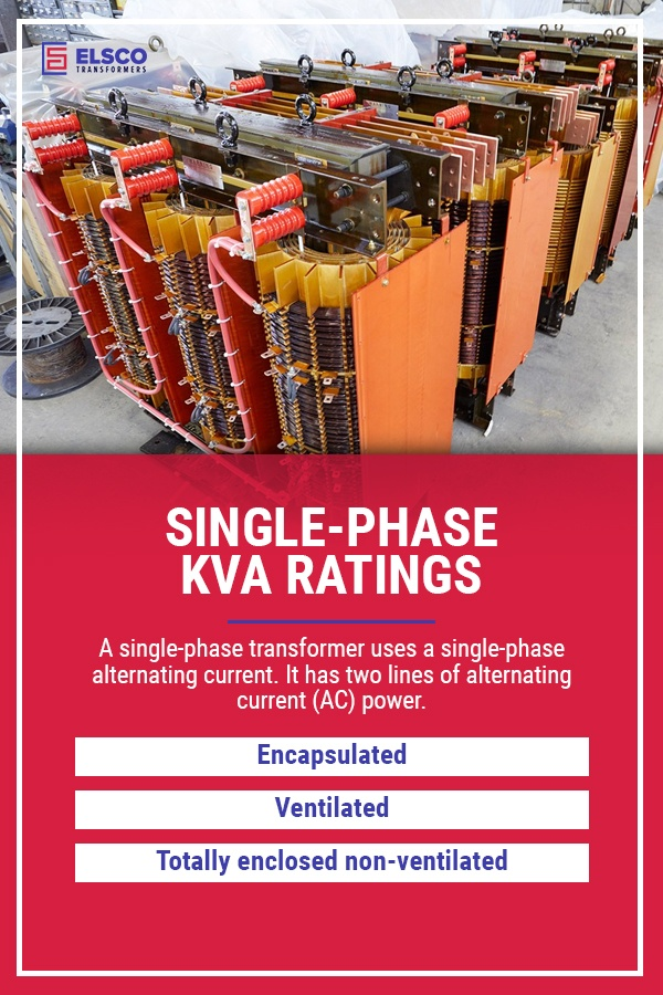 Guide to Transformer kVA Ratings — How to Determine What Size Transformer You Need
