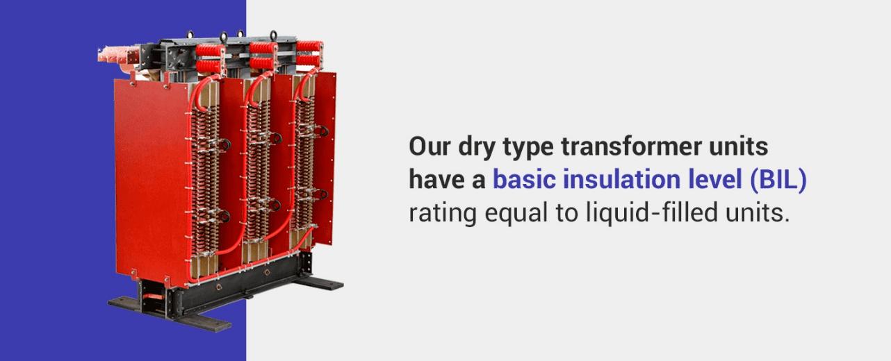 basic insulation level
